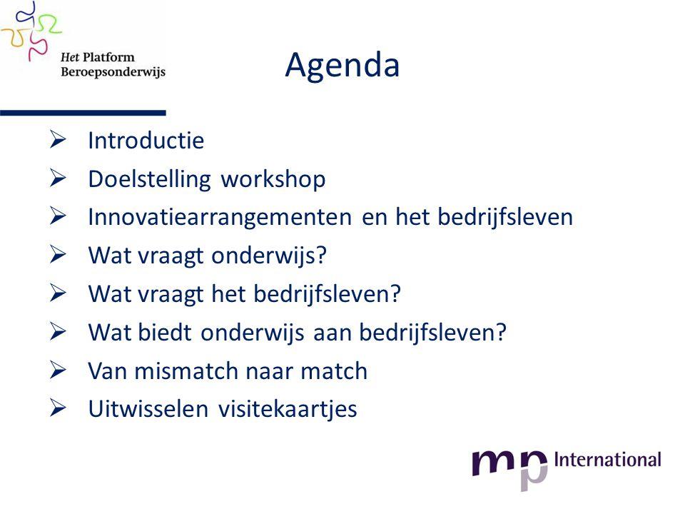 Agenda  Introductie  Doelstelling workshop  Innovatiearrangementen en het bedrijfsleven  Wat vraagt onderwijs?  Wat vraagt het bedrijfsleven?  W