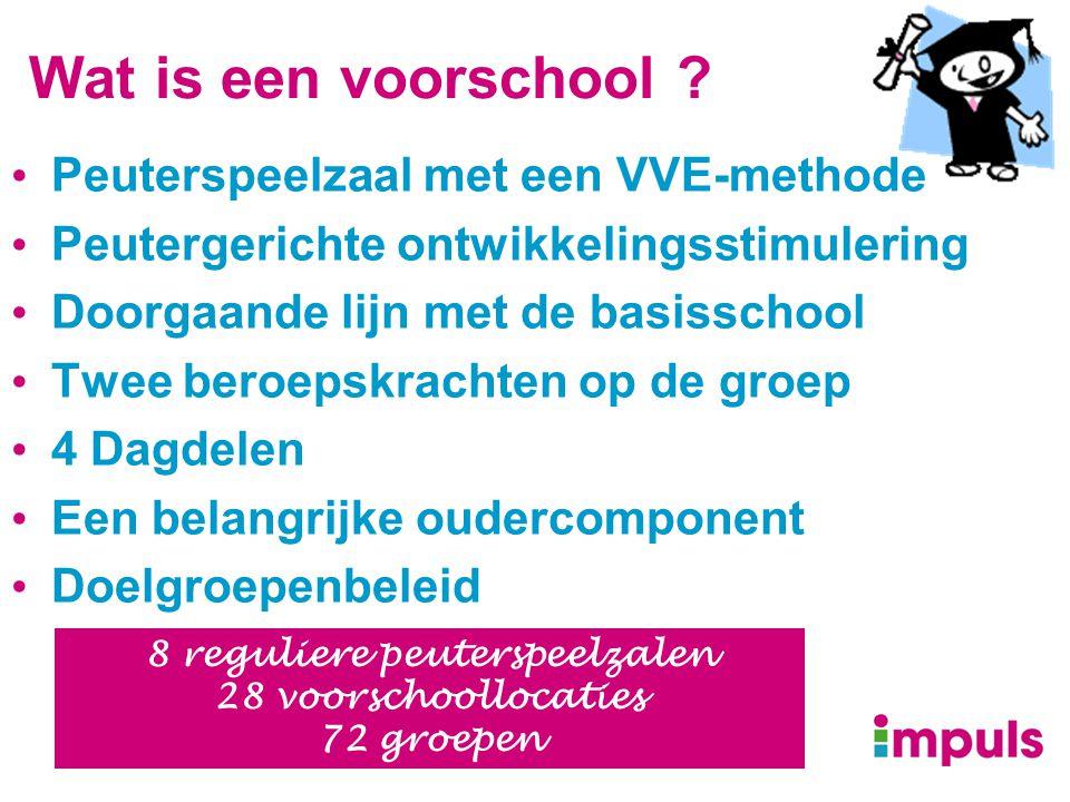 Wet- en regelgeving • Wet OKE • VVE-inspectie toetsingskader • Kwaliteitskader VVE Amsterdam • Prestatieafspraken stadsdeel als beste getest door de inspectie !
