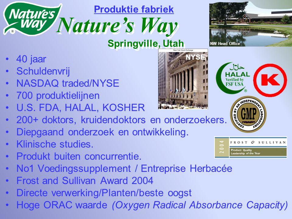 Produktie fabriek Nature's Way Springville, Utah Nature's Way Springville, Utah •40 jaar •Schuldenvrij •NASDAQ traded/NYSE •700 produktielijnen •U.S.