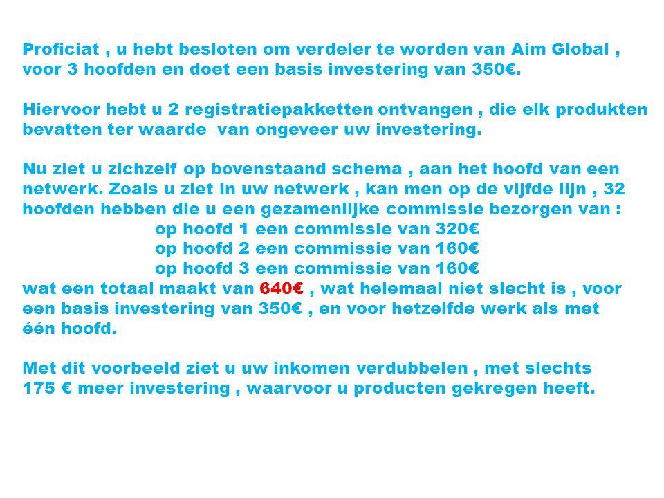 Proficiat, u hebt besloten om verdeler te worden van Aim Global, voor 3 hoofden en doet een basis investering van 350€.