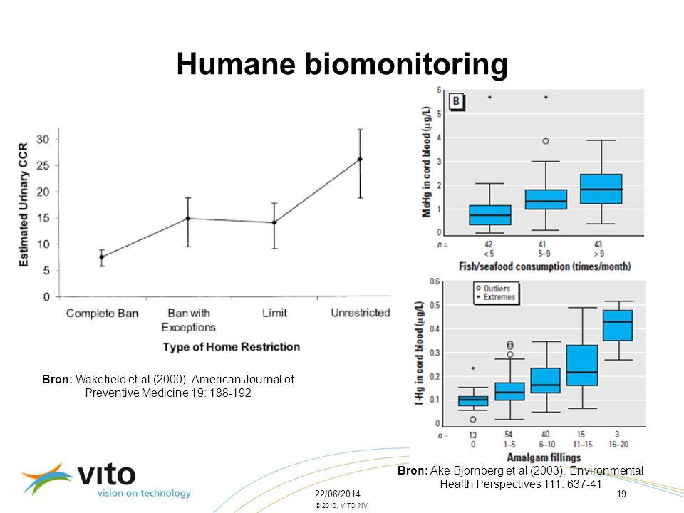 22/06/201419 © 2010, VITO NV Humane biomonitoring Bron: Wakefield et al (2000). American Journal of Preventive Medicine 19: 188-192 Bron: Ake Bjornber