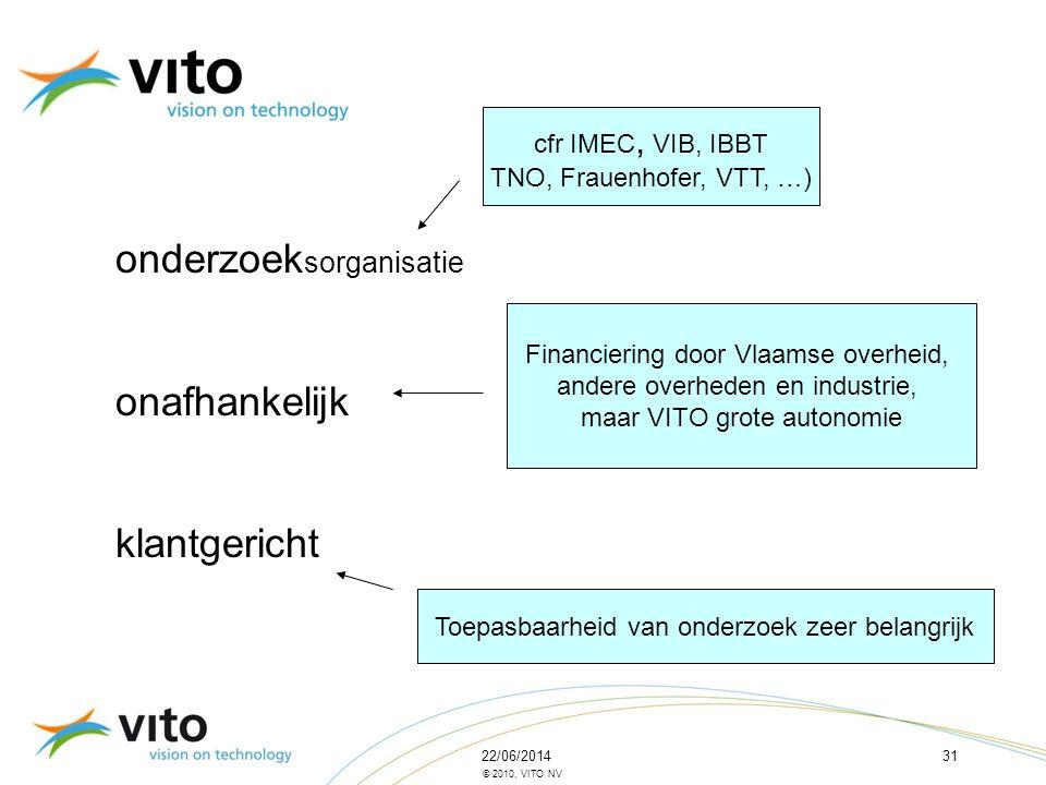 22/06/201431 © 2010, VITO NV onderzoek sorganisatie onafhankelijk klantgericht cfr IMEC, VIB, IBBT TNO, Frauenhofer, VTT, …) Financiering door Vlaamse