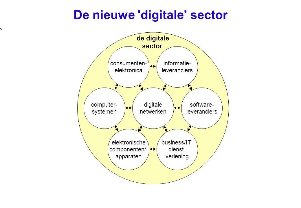 De nieuwe 'digitale' sector de digitale sector digitale netwerken consumenten- elektronica informatie- leveranciers software- leveranciers business/IT