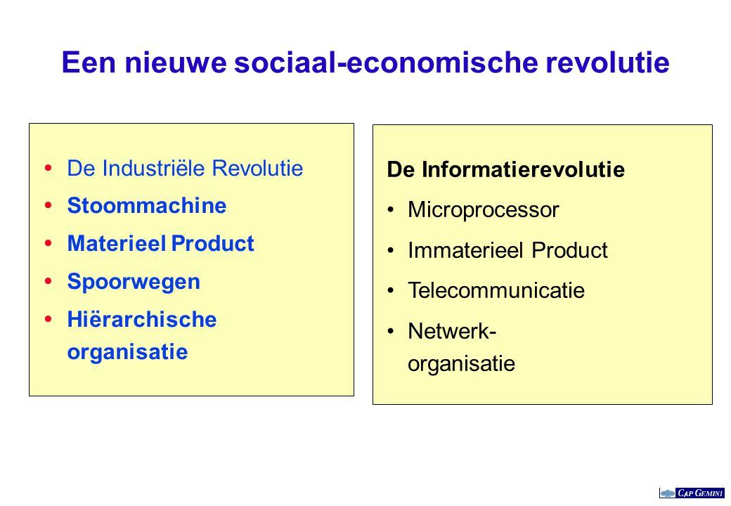 Een nieuwe sociaal-economische revolutie  De Industriële Revolutie  Stoommachine  Materieel Product  Spoorwegen  Hiërarchische organisatie De Inf