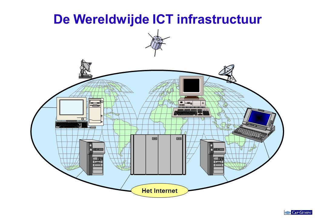 Het Internet De Wereldwijde ICT infrastructuur
