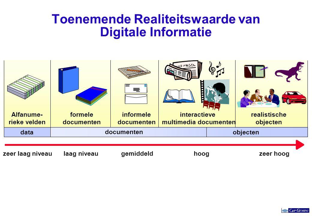 informele documenten formele documenten Alfanume- rieke velden hooggemiddeldlaag niveauzeer laag niveau interactieve multimedia documenten data docume