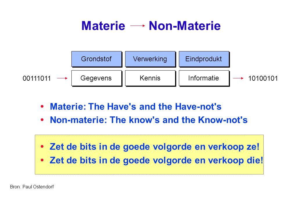 Materie Non-Materie  Materie: The Have's and the Have-not's  Non-materie: The know's and the Know-not's  Zet de bits in de goede volgorde en verkoo