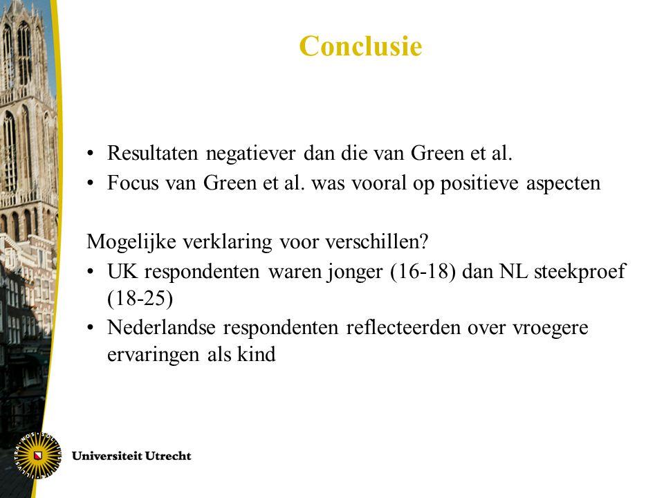 Conclusie •Resultaten negatiever dan die van Green et al. •Focus van Green et al. was vooral op positieve aspecten Mogelijke verklaring voor verschill