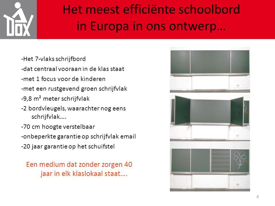 4 Het meest efficiënte schoolbord in Europa in ons ontwerp… -Het 7-vlaks schrijfbord -dat centraal vooraan in de klas staat -met 1 focus voor de kinde