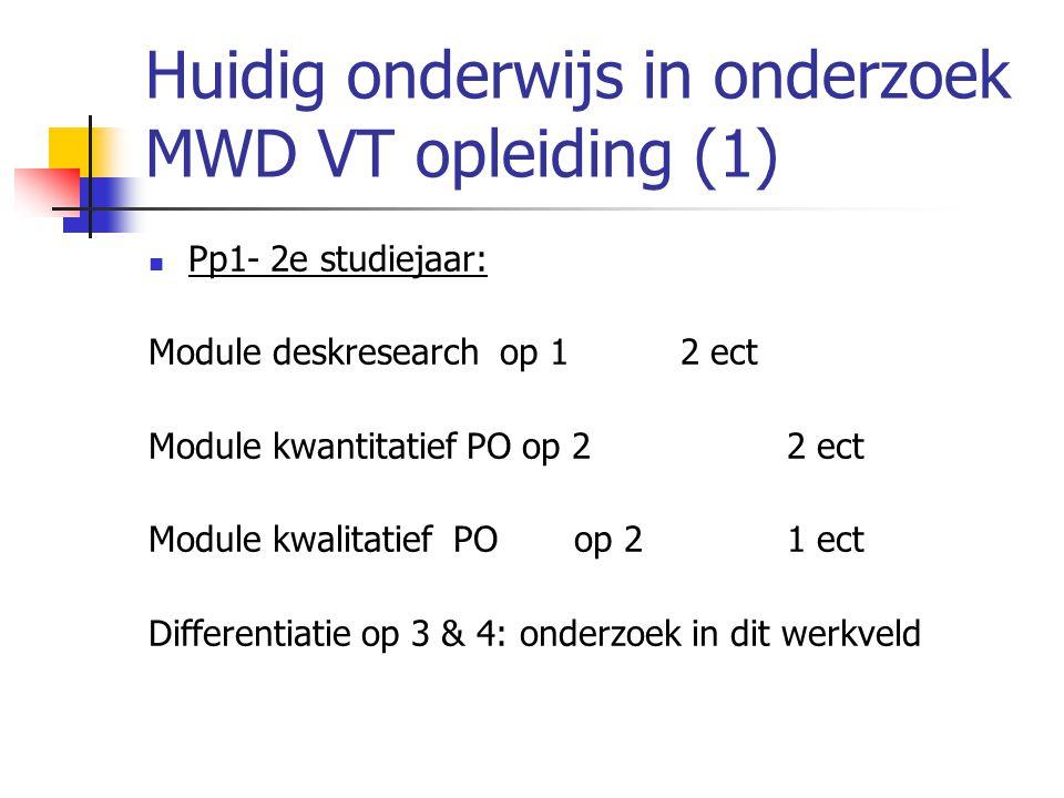 Huidig onderwijs in onderzoek MWD VT opleiding (1)  Pp1- 2e studiejaar: Module deskresearch op 12 ect Module kwantitatief PO op 2 2 ect Module kwalit