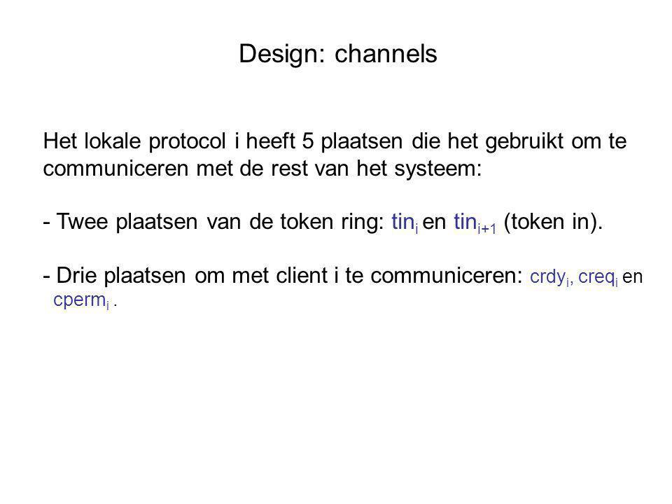 Design: channels Het lokale protocol i heeft 5 plaatsen die het gebruikt om te communiceren met de rest van het systeem: - Twee plaatsen van de token ring: tin i en tin i+1 (token in).
