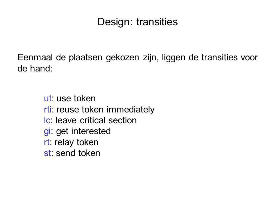 Design: transities Eenmaal de plaatsen gekozen zijn, liggen de transities voor de hand: ut: use token rti: reuse token immediately lc: leave critical section gi: get interested rt: relay token st: send token