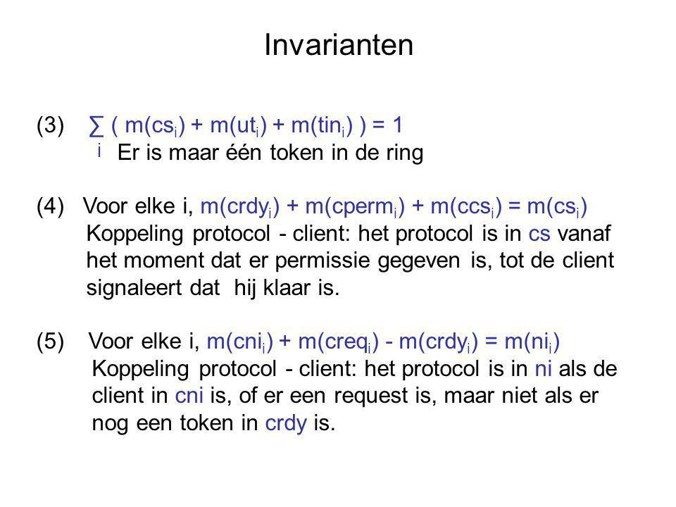 Invarianten (3) ∑ ( m(cs i ) + m(ut i ) + m(tin i ) ) = 1 Er is maar één token in de ring (4) Voor elke i, m(crdy i ) + m(cperm i ) + m(ccs i ) = m(cs i ) Koppeling protocol - client: het protocol is in cs vanaf het moment dat er permissie gegeven is, tot de client signaleert dat hij klaar is.