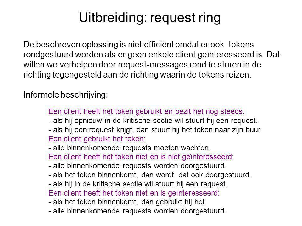 Uitbreiding: request ring De beschreven oplossing is niet efficiënt omdat er ook tokens rondgestuurd worden als er geen enkele client geïnteresseerd is.