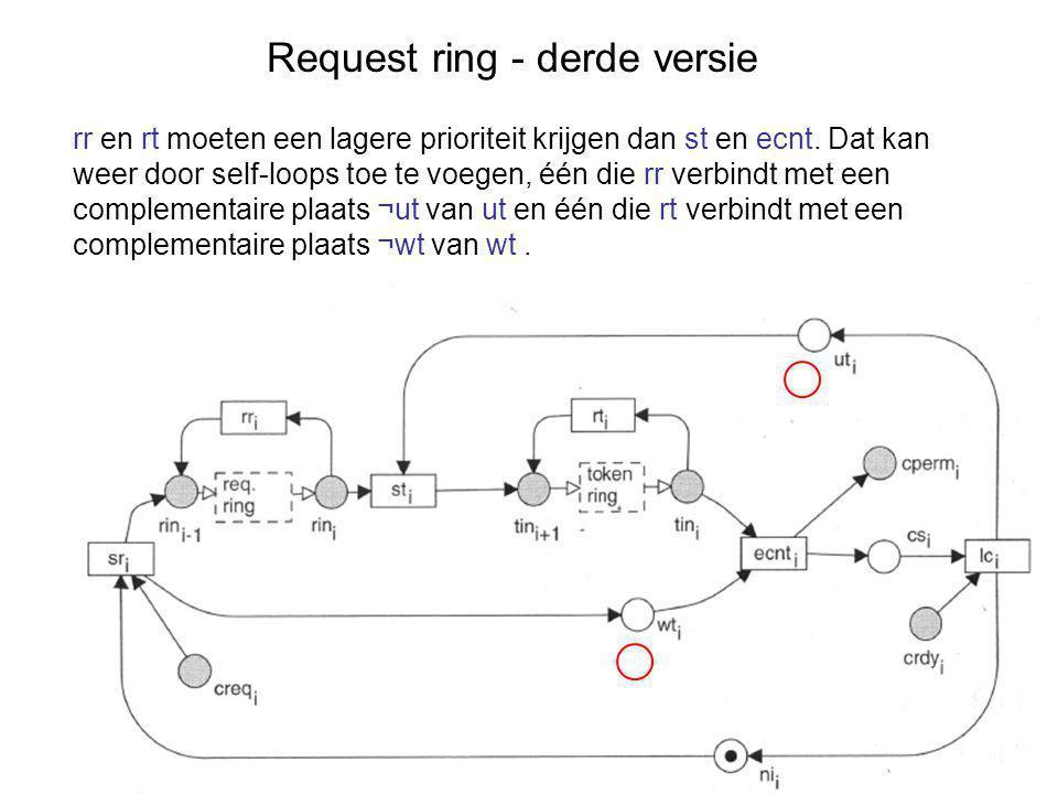 Request ring - derde versie rr en rt moeten een lagere prioriteit krijgen dan st en ecnt.