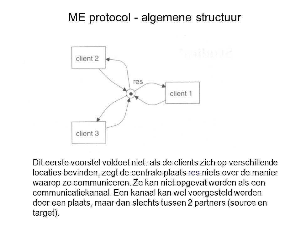 ME protocol - algemene structuur Dit eerste voorstel voldoet niet: als de clients zich op verschillende locaties bevinden, zegt de centrale plaats res niets over de manier waarop ze communiceren.
