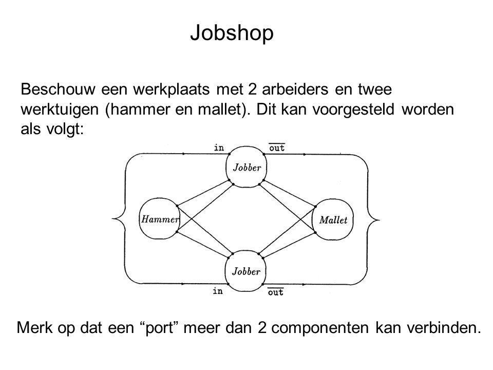"""Jobshop Beschouw een werkplaats met 2 arbeiders en twee werktuigen (hammer en mallet). Dit kan voorgesteld worden als volgt: Merk op dat een """"port"""" me"""