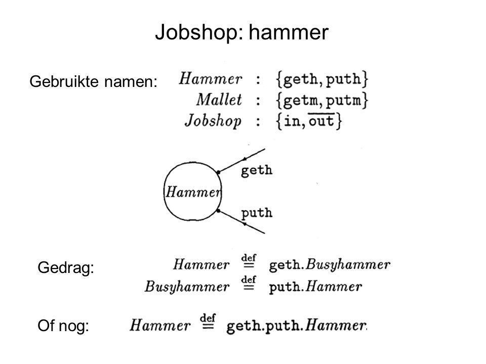 Jobshop: hammer Gebruikte namen: Gedrag: Of nog: