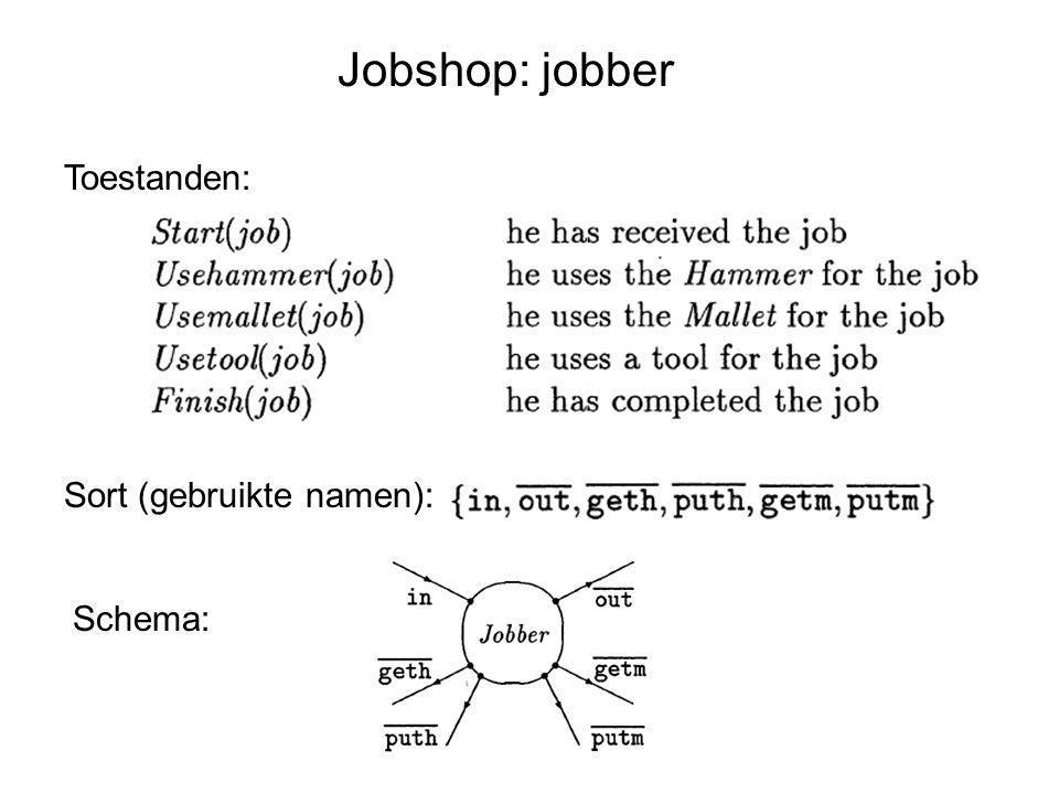 Jobshop: jobber Toestanden: Sort (gebruikte namen): Schema: