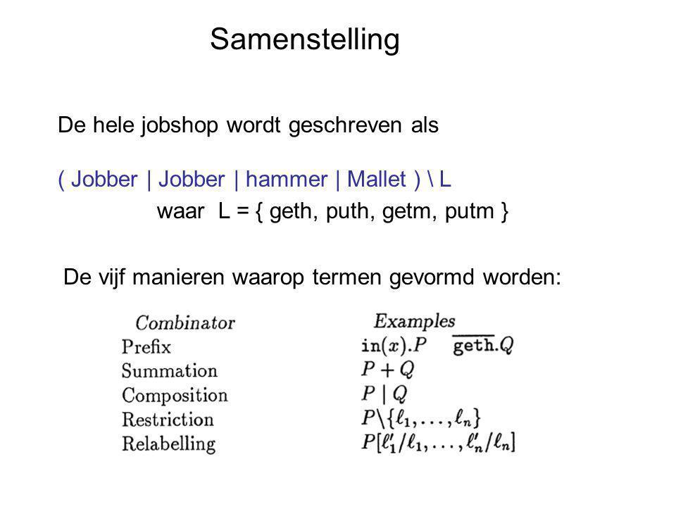 Samenstelling De hele jobshop wordt geschreven als ( Jobber | Jobber | hammer | Mallet ) \ L waar L = { geth, puth, getm, putm } De vijf manieren waar