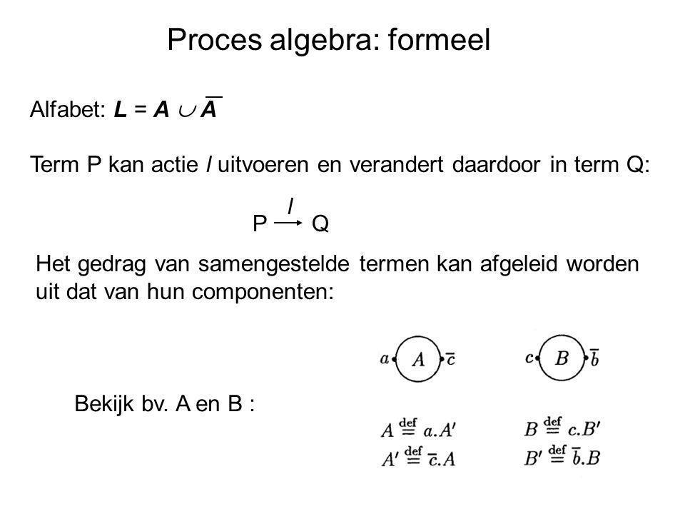 Proces algebra: formeel Alfabet: L = A  A Term P kan actie l uitvoeren en verandert daardoor in term Q: P Q l Het gedrag van samengestelde termen kan