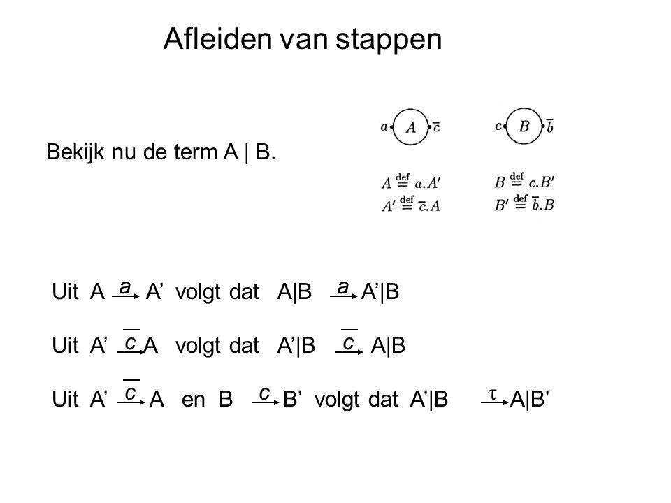 Afleiden van stappen Bekijk nu de term A | B. Uit A A' volgt dat A|B A'|B Uit A' A volgt dat A'|B A|B Uit A' A en B B' volgt dat A'|B A|B' c c aa c c