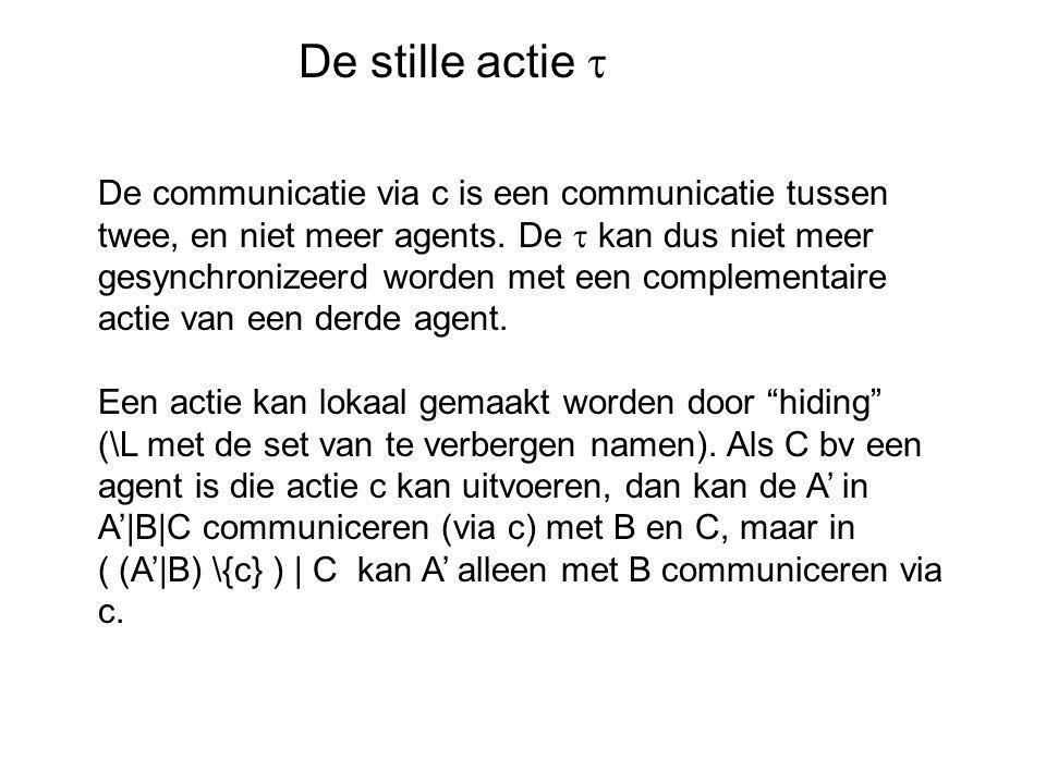 De stille actie  De communicatie via c is een communicatie tussen twee, en niet meer agents. De  kan dus niet meer gesynchronizeerd worden met een c