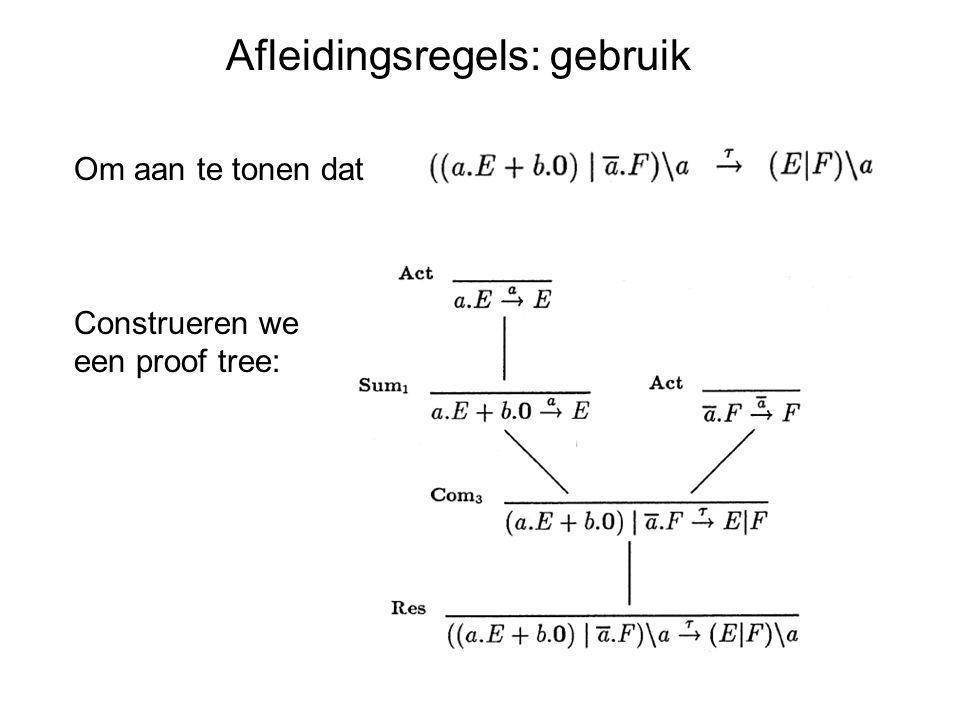 Afleidingsregels: gebruik Om aan te tonen dat Construeren we een proof tree: