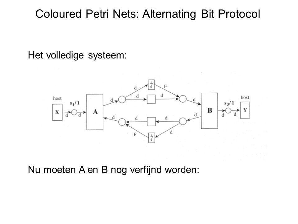 Coloured Petri Nets: Alternating Bit Protocol Het volledige systeem: Nu moeten A en B nog verfijnd worden:
