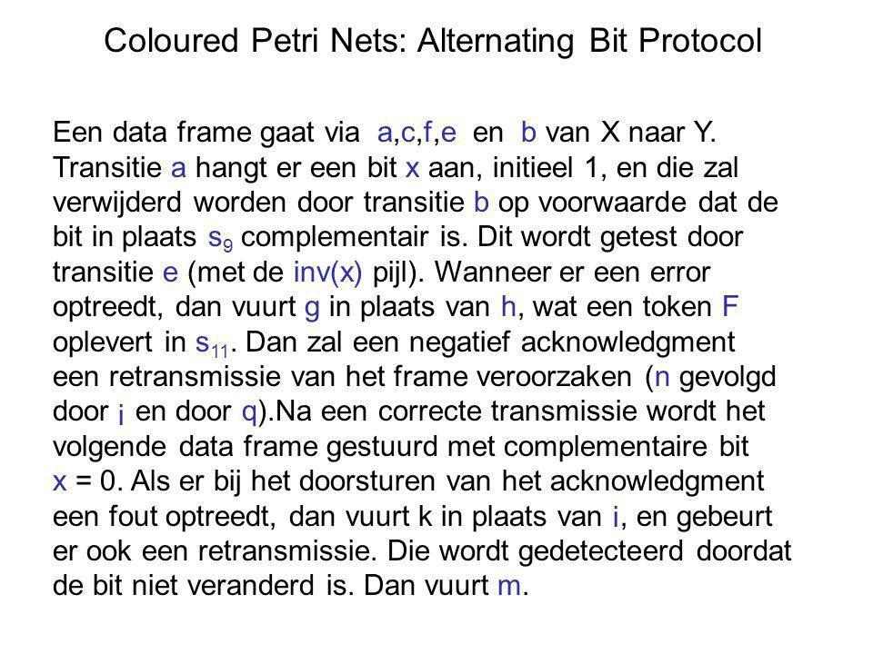 Coloured Petri Nets: Alternating Bit Protocol Een data frame gaat via a,c,f,e en b van X naar Y. Transitie a hangt er een bit x aan, initieel 1, en di