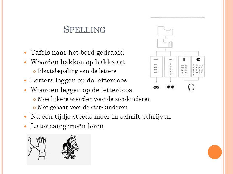 S PELLING  Tafels naar het bord gedraaid  Woorden hakken op hakkaart Plaatsbepaling van de letters  Letters leggen op de letterdoos  Woorden legge