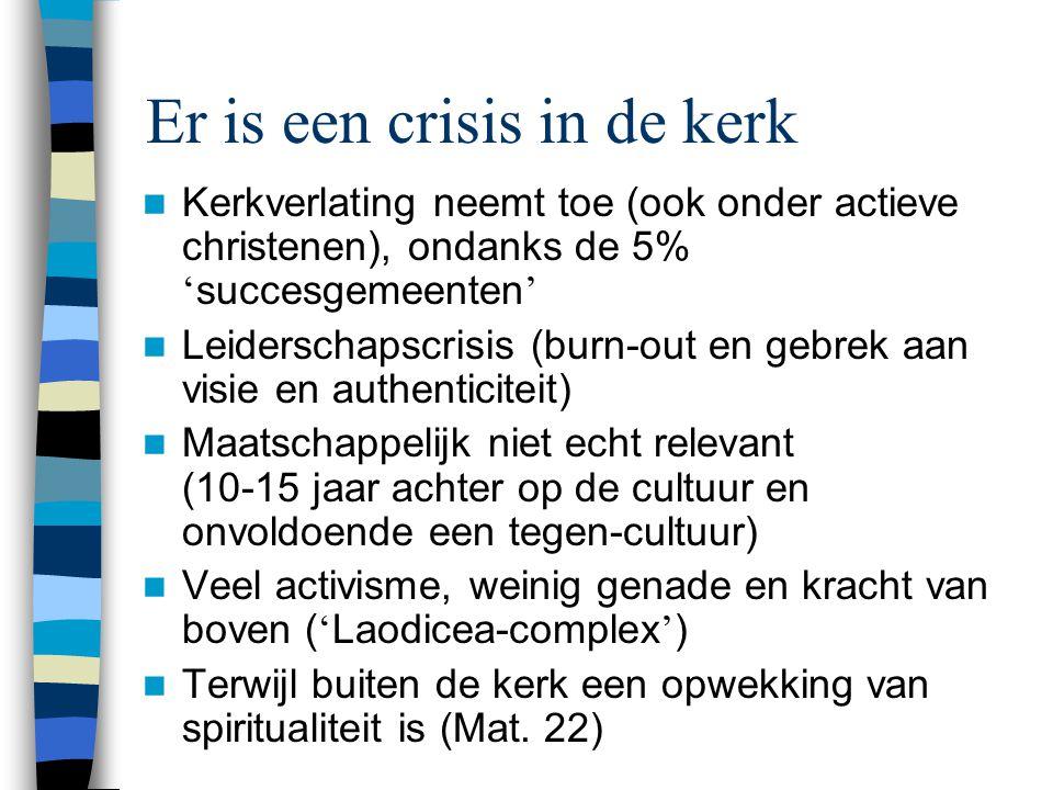 Er is een crisis in de kerk  Kerkverlating neemt toe (ook onder actieve christenen), ondanks de 5% ' succesgemeenten '  Leiderschapscrisis (burn-out en gebrek aan visie en authenticiteit)  Maatschappelijk niet echt relevant (10-15 jaar achter op de cultuur en onvoldoende een tegen-cultuur)  Veel activisme, weinig genade en kracht van boven ( ' Laodicea-complex ' )  Terwijl buiten de kerk een opwekking van spiritualiteit is (Mat.