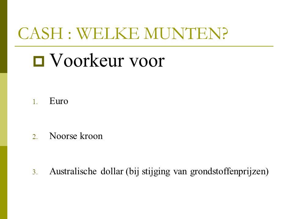 CASH : WELKE MUNTEN?  Voorkeur voor 1. Euro 2. Noorse kroon 3. Australische dollar (bij stijging van grondstoffenprijzen)