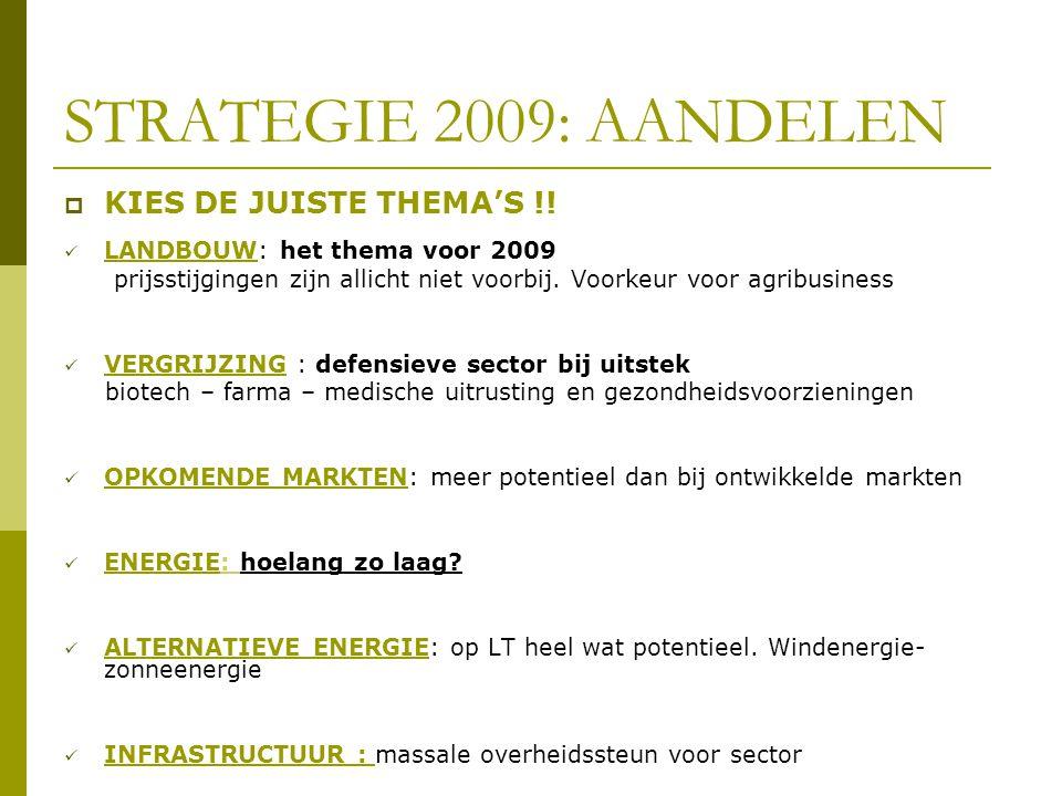 STRATEGIE 2009: AANDELEN  KIES DE JUISTE THEMA'S !!  LANDBOUW: het thema voor 2009 prijsstijgingen zijn allicht niet voorbij. Voorkeur voor agribusi