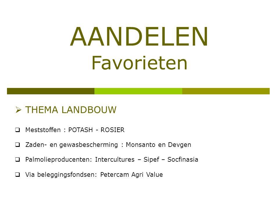 AANDELEN Favorieten  THEMA LANDBOUW  Meststoffen : POTASH - ROSIER  Zaden- en gewasbescherming : Monsanto en Devgen  Palmolieproducenten: Intercul