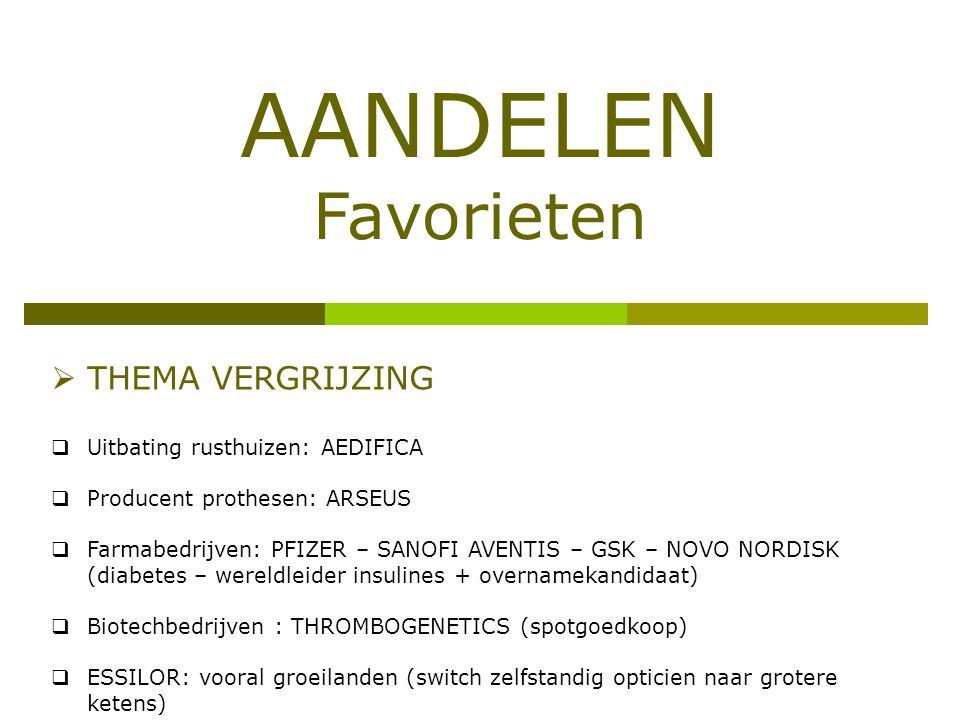 AANDELEN Favorieten  THEMA VERGRIJZING  Uitbating rusthuizen: AEDIFICA  Producent prothesen: ARSEUS  Farmabedrijven: PFIZER – SANOFI AVENTIS – GSK
