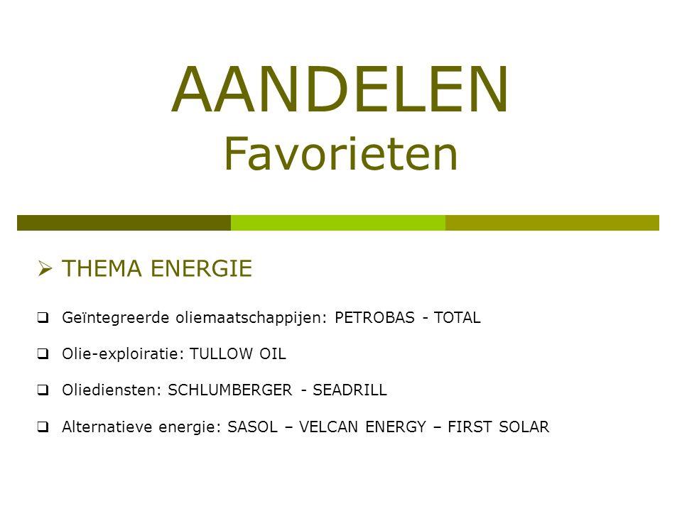 AANDELEN Favorieten  THEMA ENERGIE  Geïntegreerde oliemaatschappijen: PETROBAS - TOTAL  Olie-exploiratie: TULLOW OIL  Oliediensten: SCHLUMBERGER - SEADRILL  Alternatieve energie: SASOL – VELCAN ENERGY – FIRST SOLAR