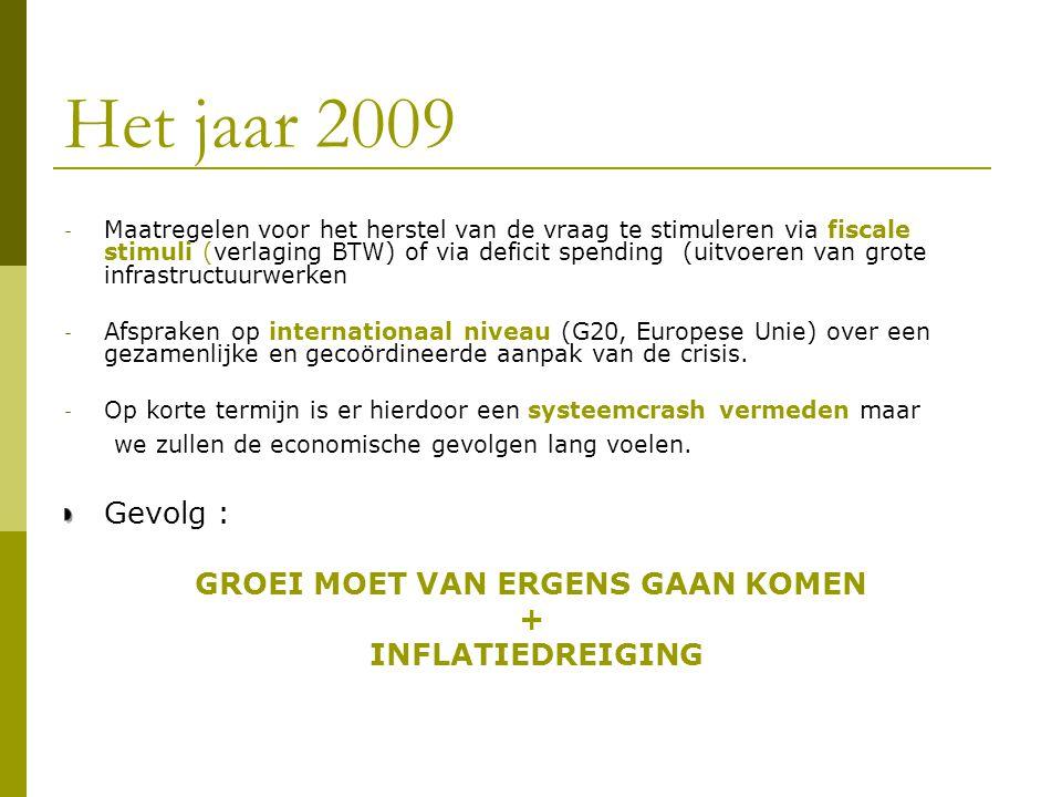 Het jaar 2009 - Maatregelen voor het herstel van de vraag te stimuleren via fiscale stimuli (verlaging BTW) of via deficit spending (uitvoeren van grote infrastructuurwerken - Afspraken op internationaal niveau (G20, Europese Unie) over een gezamenlijke en gecoördineerde aanpak van de crisis.