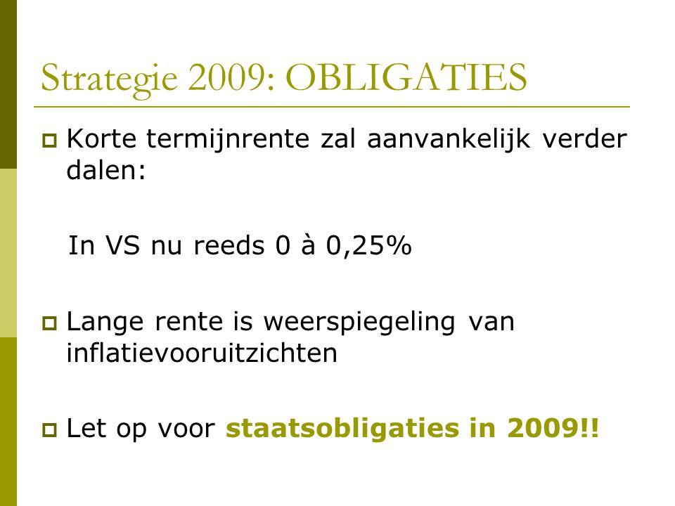 Strategie 2009: OBLIGATIES  Korte termijnrente zal aanvankelijk verder dalen: In VS nu reeds 0 à 0,25%  Lange rente is weerspiegeling van inflatievooruitzichten  Let op voor staatsobligaties in 2009!!