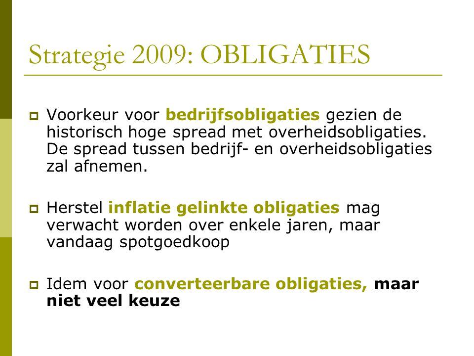 Strategie 2009: OBLIGATIES  Voorkeur voor bedrijfsobligaties gezien de historisch hoge spread met overheidsobligaties.