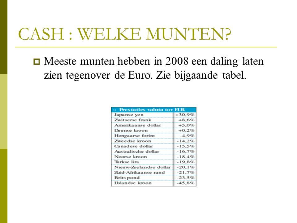CASH : WELKE MUNTEN?  Meeste munten hebben in 2008 een daling laten zien tegenover de Euro. Zie bijgaande tabel.