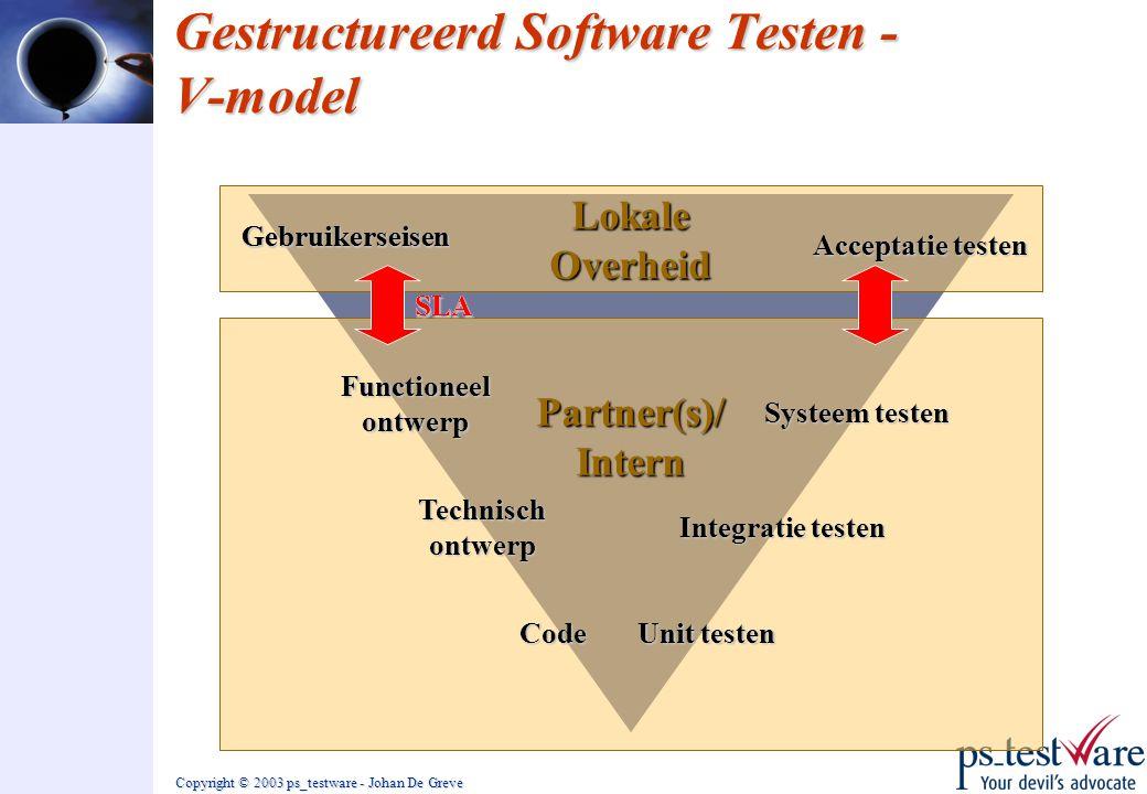 Copyright © 2003 ps_testware - Johan De Greve Gestructureerd Software Testen - V-model Lokale Overheid Partner(s)/Intern Gebruikerseisen Functioneelon