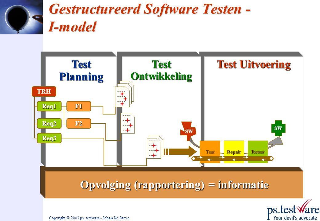 Copyright © 2003 ps_testware - Johan De Greve Gestructureerd Software Testen - I-model Opvolging (rapportering) = informatie Test Uitvoering Test Ontw
