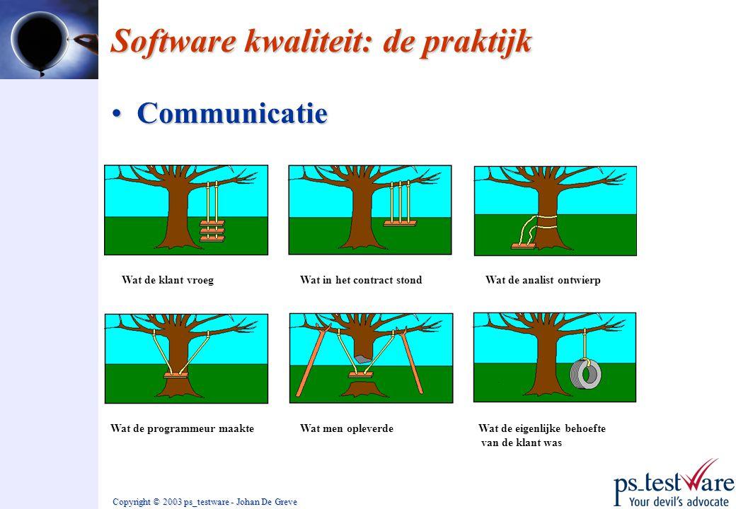 Copyright © 2003 ps_testware - Johan De Greve Software kwaliteit: de praktijk •Communicatie Wat de klant vroegWat in het contract stondWat de analist