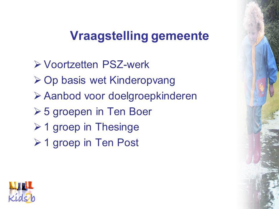Vraagstelling gemeente  Voortzetten PSZ-werk  Op basis wet Kinderopvang  Aanbod voor doelgroepkinderen  5 groepen in Ten Boer  1 groep in Thesinge  1 groep in Ten Post