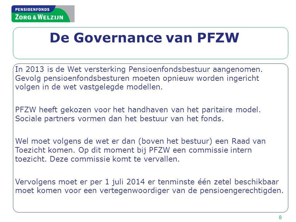 De Governance van PFZW In 2013 is de Wet versterking Pensioenfondsbestuur aangenomen. Gevolg pensioenfondsbesturen moeten opnieuw worden ingericht vol