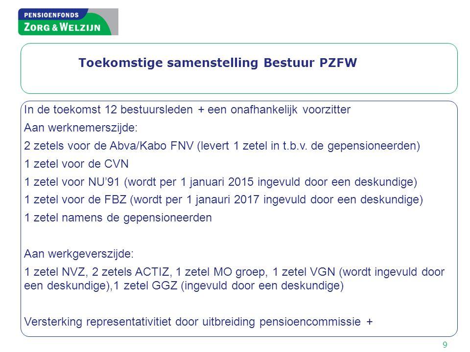 Toekomstige samenstelling Bestuur PZFW In de toekomst 12 bestuursleden + een onafhankelijk voorzitter Aan werknemerszijde: 2 zetels voor de Abva/Kabo