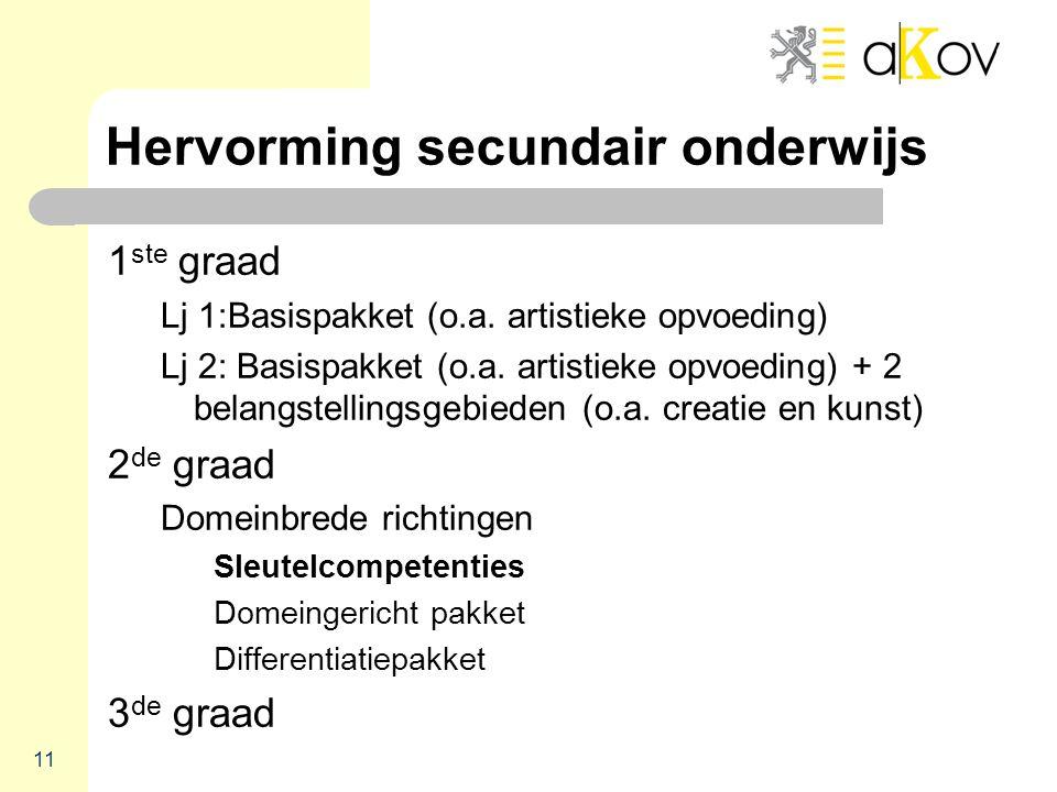Hervorming secundair onderwijs 1 ste graad Lj 1:Basispakket (o.a. artistieke opvoeding) Lj 2: Basispakket (o.a. artistieke opvoeding) + 2 belangstelli