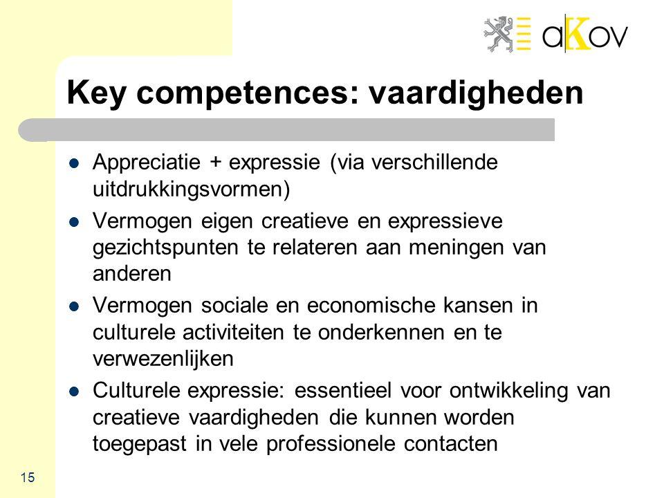 Key competences: vaardigheden  Appreciatie + expressie (via verschillende uitdrukkingsvormen)  Vermogen eigen creatieve en expressieve gezichtspunten te relateren aan meningen van anderen  Vermogen sociale en economische kansen in culturele activiteiten te onderkennen en te verwezenlijken  Culturele expressie: essentieel voor ontwikkeling van creatieve vaardigheden die kunnen worden toegepast in vele professionele contacten 15