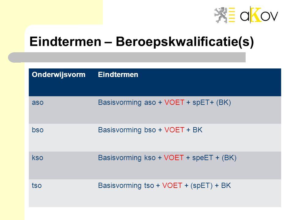Eindtermen – Beroepskwalificatie(s) OnderwijsvormEindtermen asoBasisvorming aso + VOET + spET+ (BK) bsoBasisvorming bso + VOET + BK ksoBasisvorming ks